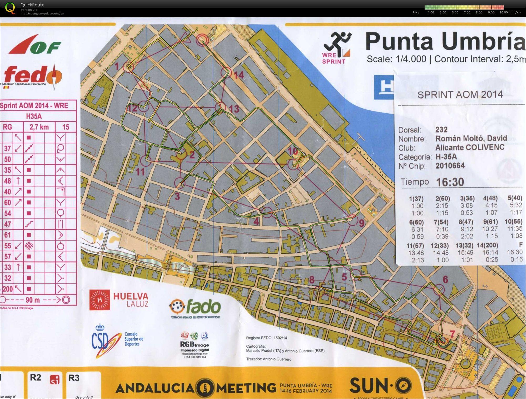 punta umbria mapa David Román (CE Colivenc): 2ª LEO   Sprint   Punta Umbría (Huelva  punta umbria mapa